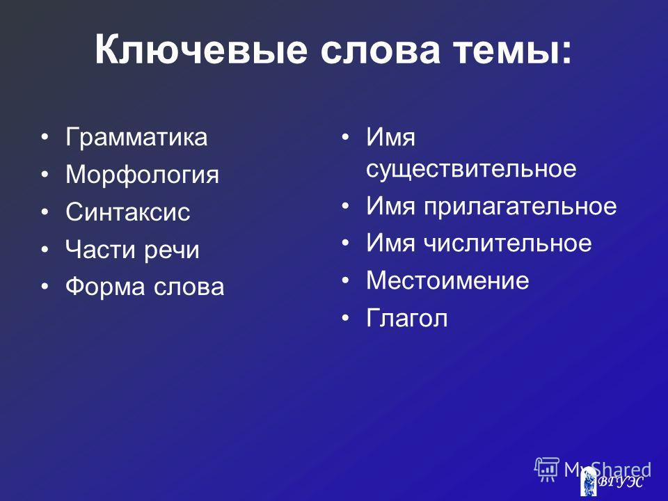 Ключевые слова темы: Грамматика Морфология Синтаксис Части речи Форма слова Имя существительное Имя прилагательное Имя числительное Местоимение Глагол