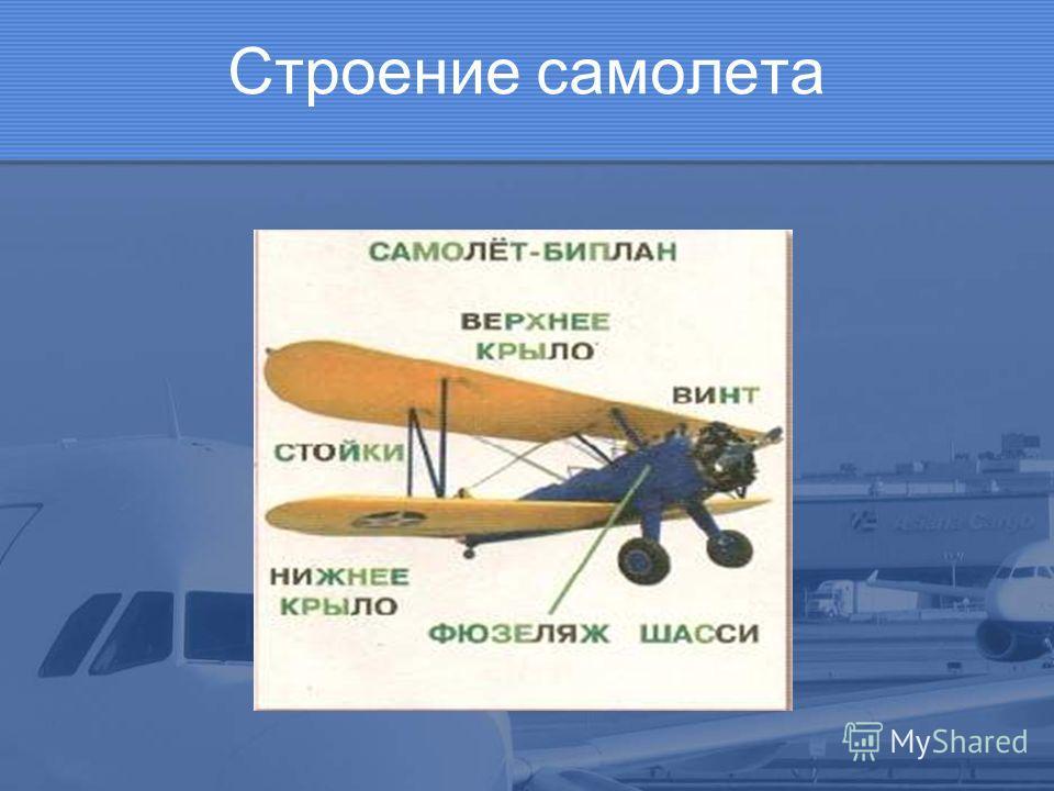 Строение самолета