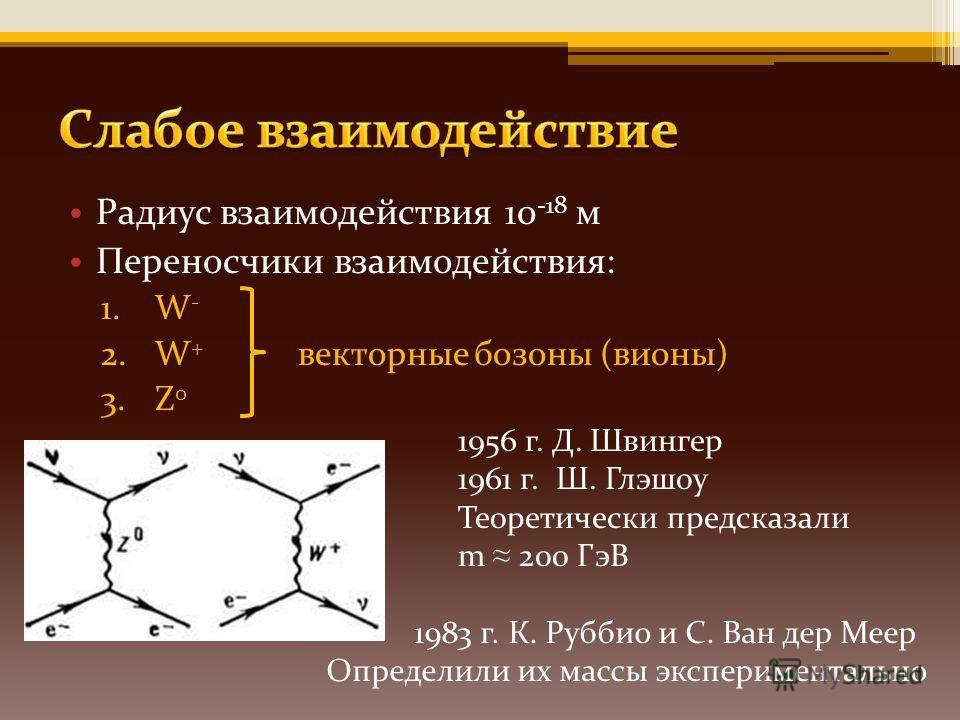 Радиус взаимодействия 10 -18 м Переносчики взаимодействия: 1.W - 2.W + векторные бозоны (вионы) 3.Z 0 1956 г. Д. Швингер 1961 г. Ш. Глэшоу Теоретически предсказали m 200 ГэВ 1983 г. К. Руббио и С. Ван дер Меер Определили их массы экспериментально