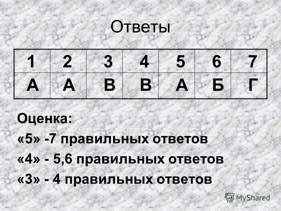 Ответы 1 2 3 4 5 6 7 А А В В А Б Г Оценка: «5» -7 правильных ответов «4» - 5,6 правильных ответов «3» - 4 правильных ответов