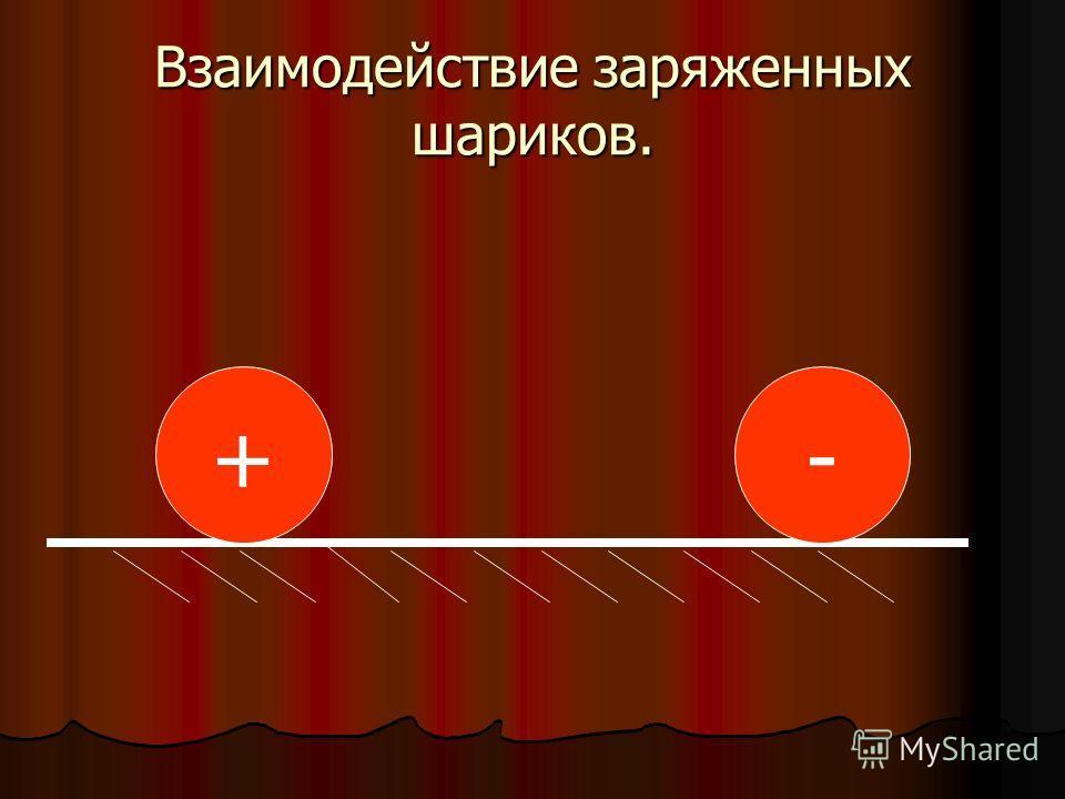 Взаимодействие заряженных шариков. ++