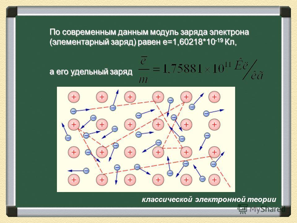 По современным данным модуль заряда электрона (элементарный заряд) равен e=1,60218*10 -19 Кл, а его удельный заряд классической электронной теории