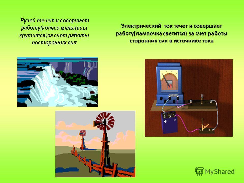 Ручей течет и совершает работу(колесо мельницы крутится)за счет работы посторонних сил Электрический ток течет и совершает работу(лампочка светится) за счет работы сторонних сил в источнике тока