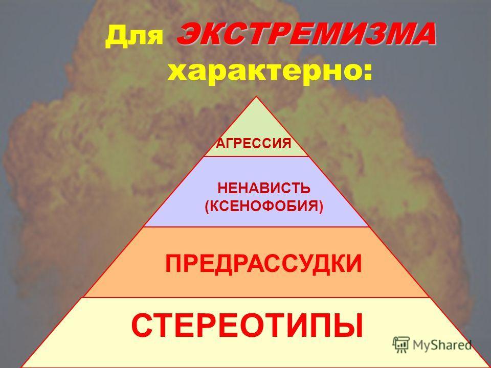 СТЕРЕОТИПЫ ПРЕДРАССУДКИ НЕНАВИСТЬ (КСЕНОФОБИЯ) ЭКСТРЕМИЗМА Для ЭКСТРЕМИЗМА характерно: АГРЕССИЯ