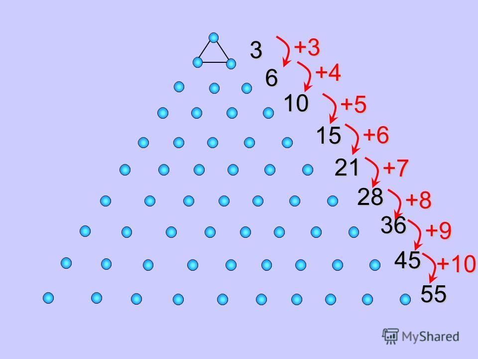 36 10 15 21 28 36 45 55 +3 +4 +5 +6 +7 +8 +9 +10