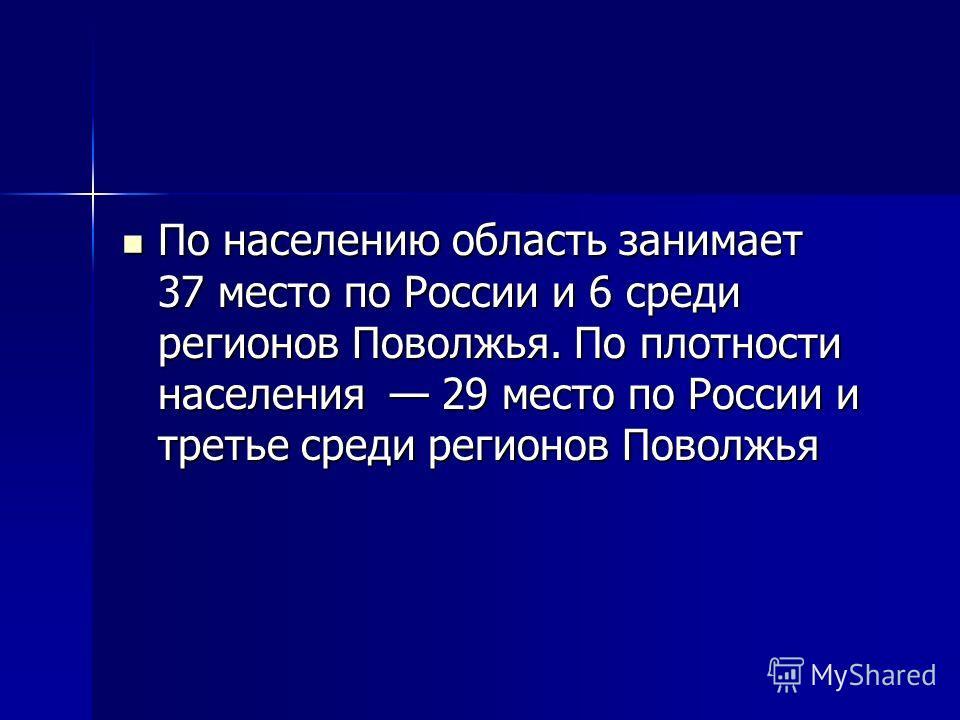 По населению область занимает 37 место по России и 6 среди регионов Поволжья. По плотности населения 29 место по России и третье среди регионов Поволжья По населению область занимает 37 место по России и 6 среди регионов Поволжья. По плотности населе