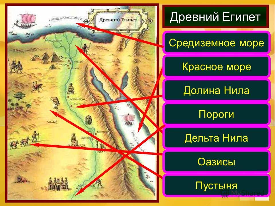 Древний Египет Средиземное море Красное море Долина Нила Дельта Нила Оазисы Пустыня Пороги