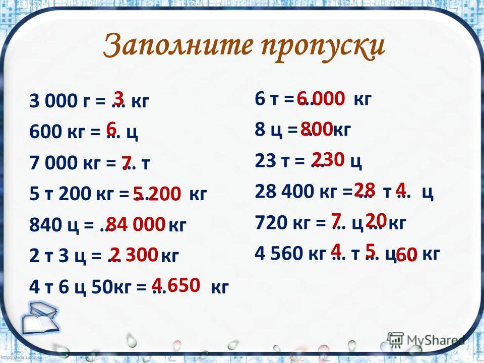 Заполните пропуски 3 000 г = … кг 600 кг = … ц 7 000 кг = … т 5 т 200 кг = … кг 840 ц = … кг 2 т 3 ц = … кг 4 т 6 ц 50кг = … кг 3 6 7 5 200 84 000 2 300 6 т = … кг 8 ц = … кг 23 т = … ц 28 400 кг = … т … ц 720 кг = … ц … кг 4 560 кг … т … ц … кг 6 00