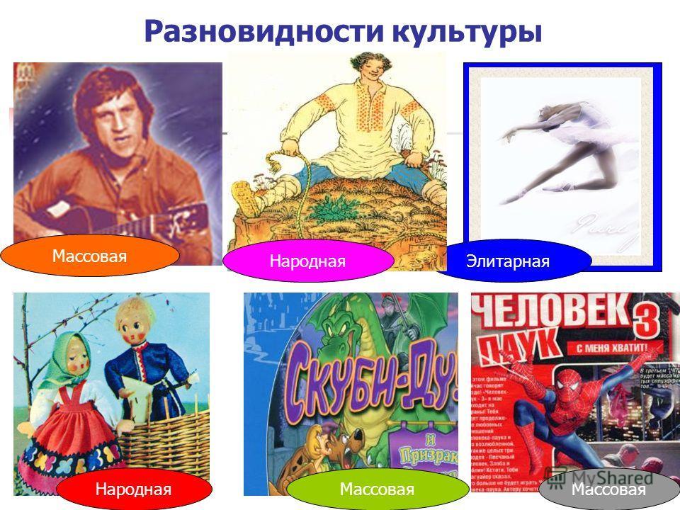 Разновидности культуры Массовая НароднаяМассовая ЭлитарнаяНародная