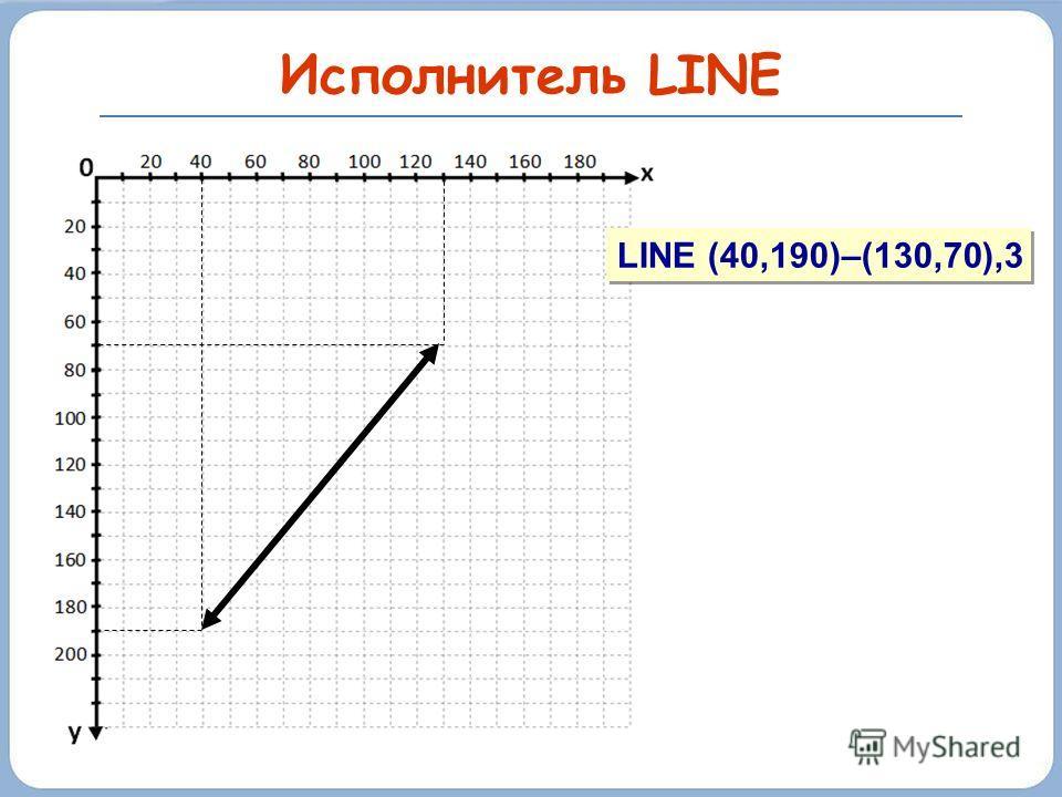 Исполнитель LINE LINE (40,190)–(130,70),3