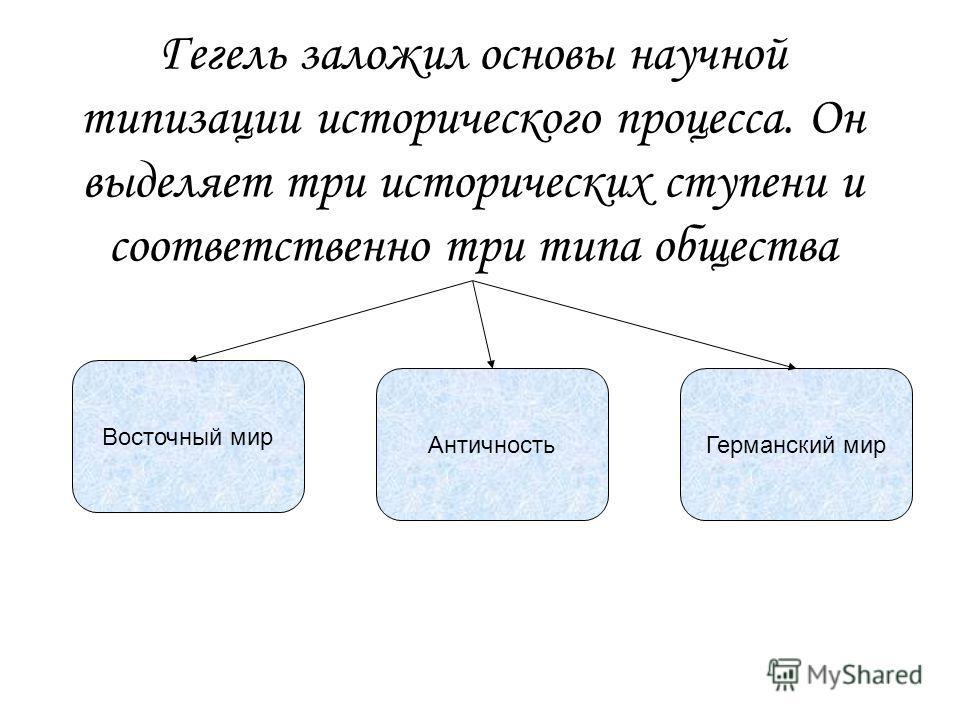 Гегель заложил основы научной типизации исторического процесса. Он выделяет три исторических ступени и соответственно три типа общества Восточный мир АнтичностьГерманский мир