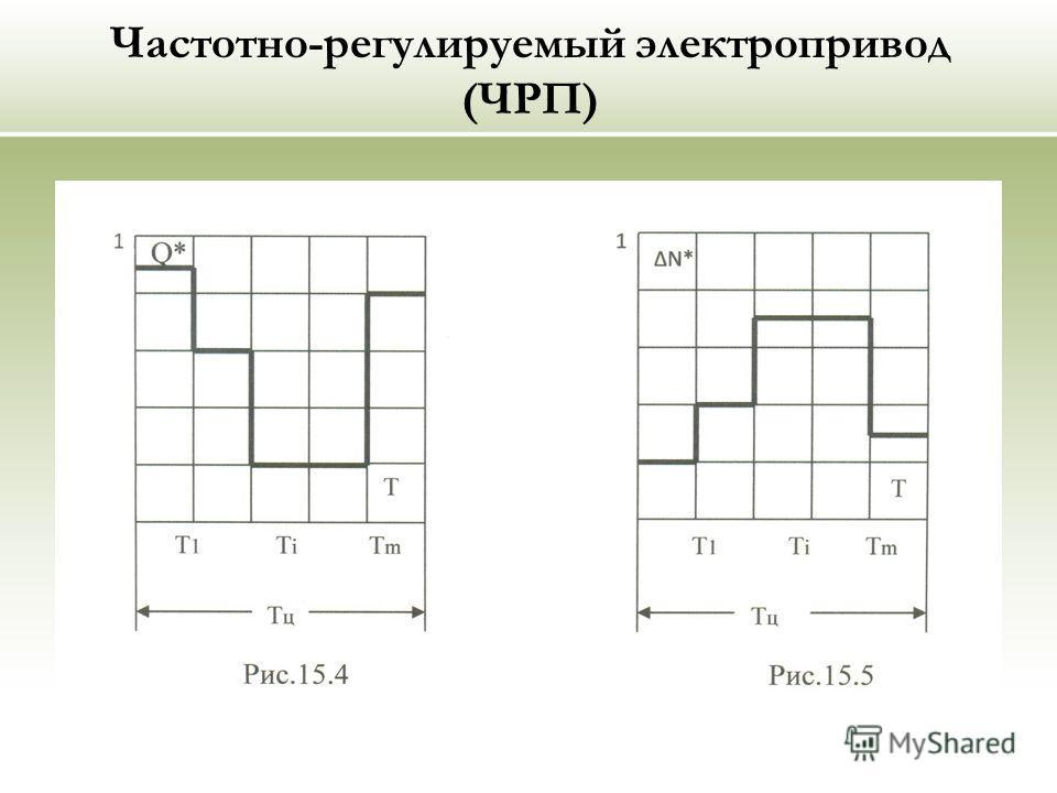 Частотно-регулируемый электропривод (ЧРП)