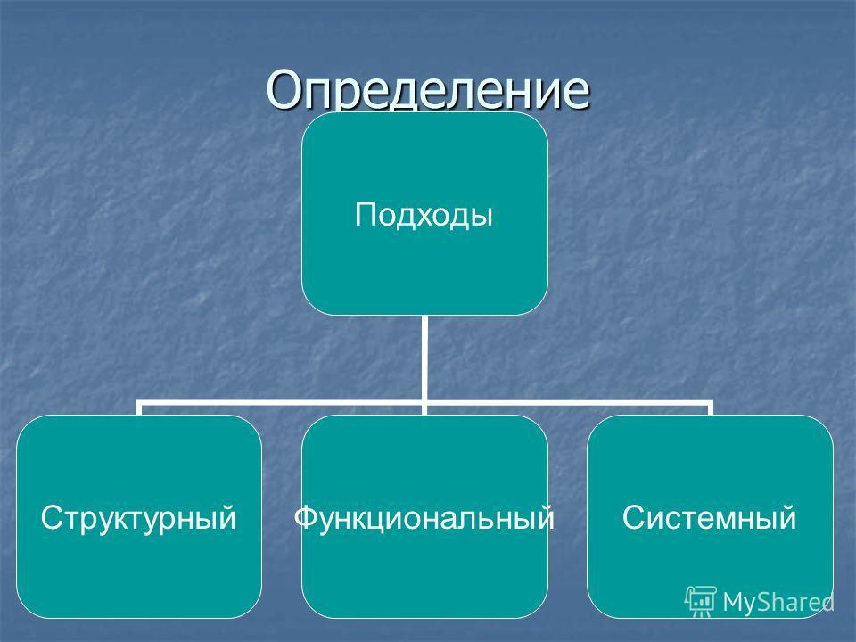 Определение Подходы СтруктурныйФункциональныйСистемный