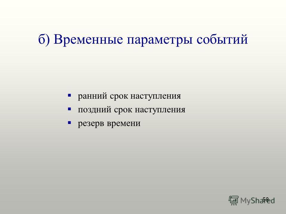 58 б) Временные параметры событий ранний срок наступления поздний срок наступления резерв времени
