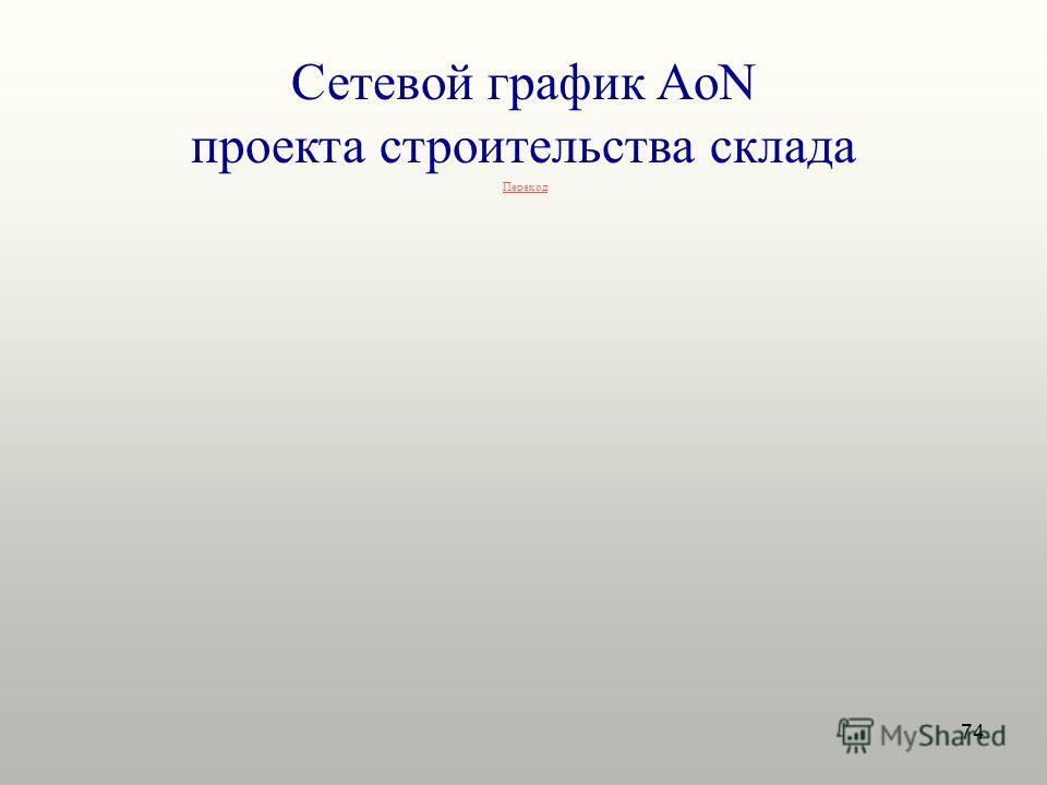 74 Сетевой график AoN проекта строительства склада Переход