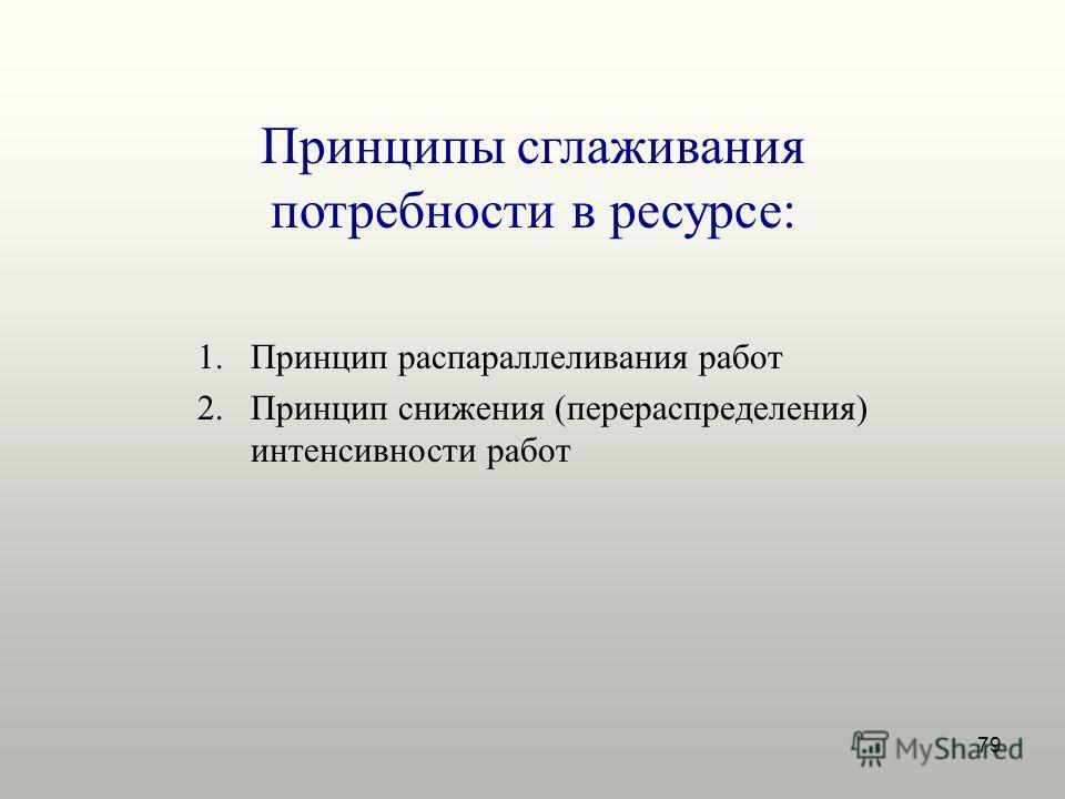 79 Принципы сглаживания потребности в ресурсе: 1.Принцип распараллеливания работ 2.Принцип снижения (перераспределения) интенсивности работ