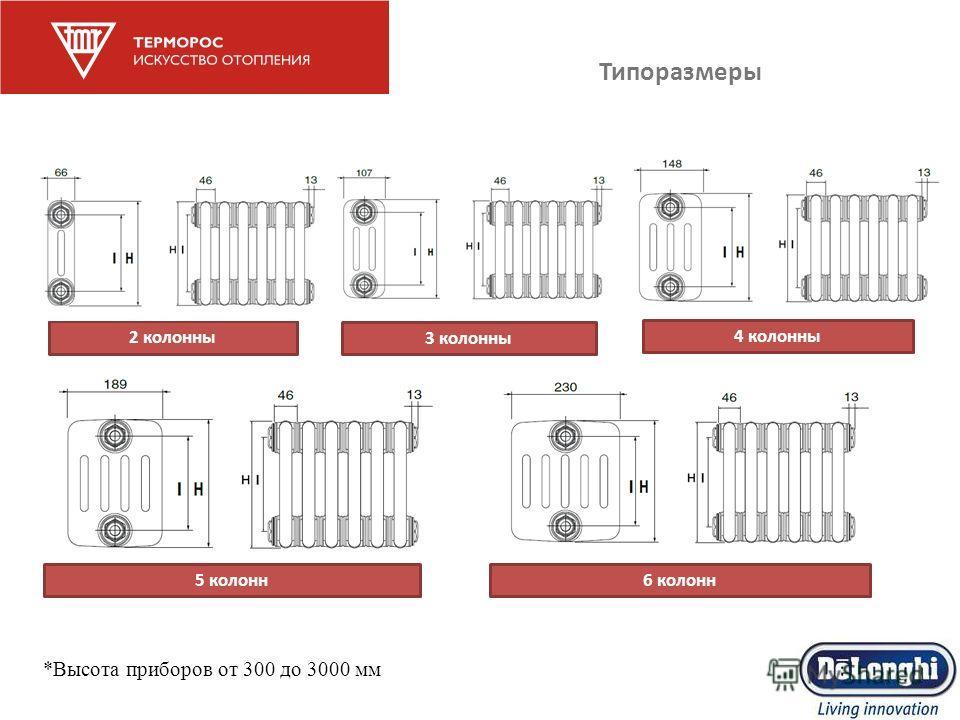 *Высота приборов от 300 до 3000 мм Типоразмеры 2 колонны 3 колонны 4 колонны 5 колонн 6 колонн