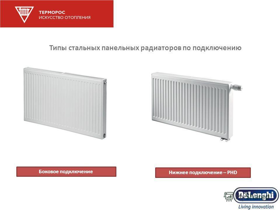 Типы стальных панельных радиаторов по подключению Нижнее подключение – PHD Боковое подключение