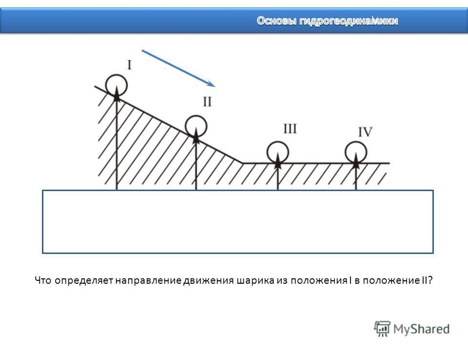 Что определяет направление движения шарика из положения I в положение II?
