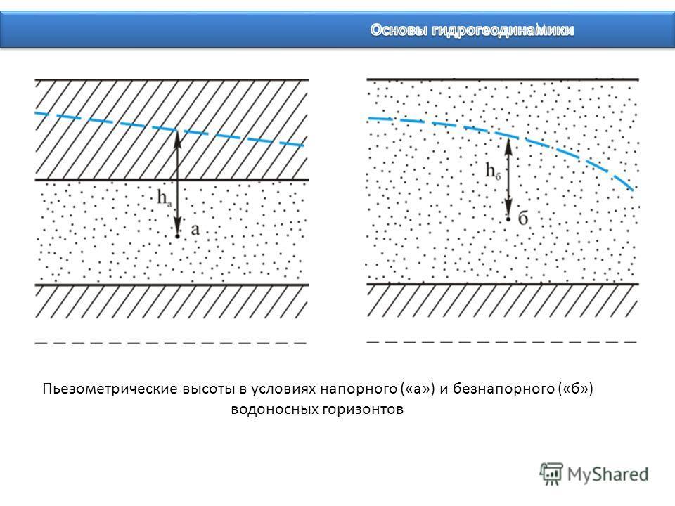 Пьезометрические высоты в условиях напорного («а») и безнапорного («б») водоносных горизонтов