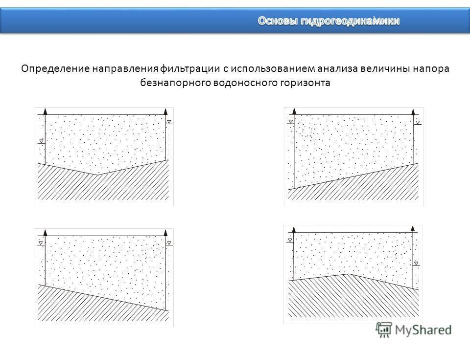 Определение направления фильтрации с использованием анализа величины напора безнапорного водоносного горизонта