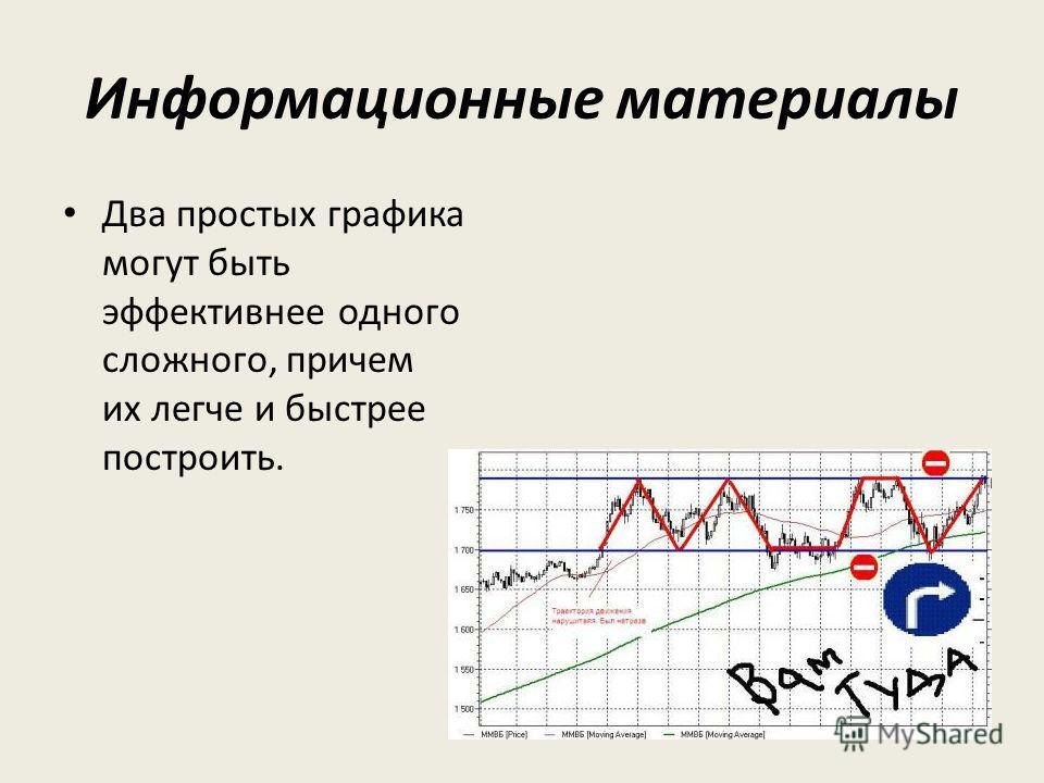 Информационные материалы Два простых графика могут быть эффективнее одного сложного, причем их легче и быстрее построить.
