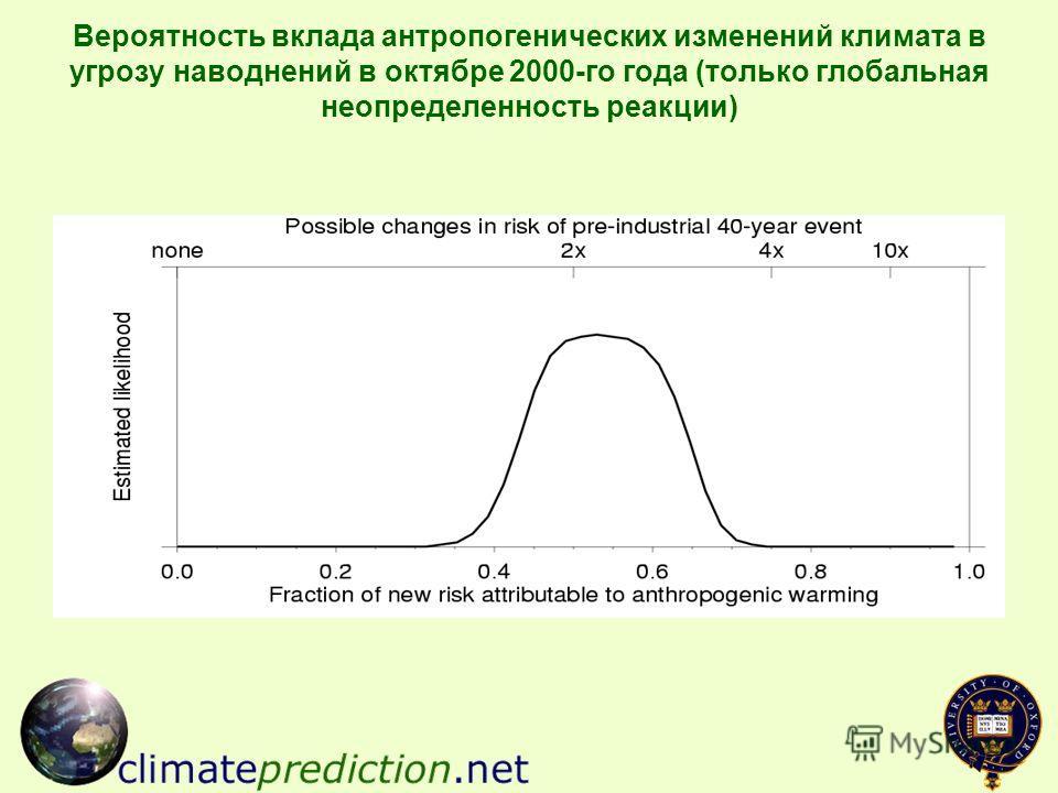 Вероятность вклада антропогенических изменений климата в угрозу наводнений в октябре 2000-го года (только глобальная неопределенность реакции)