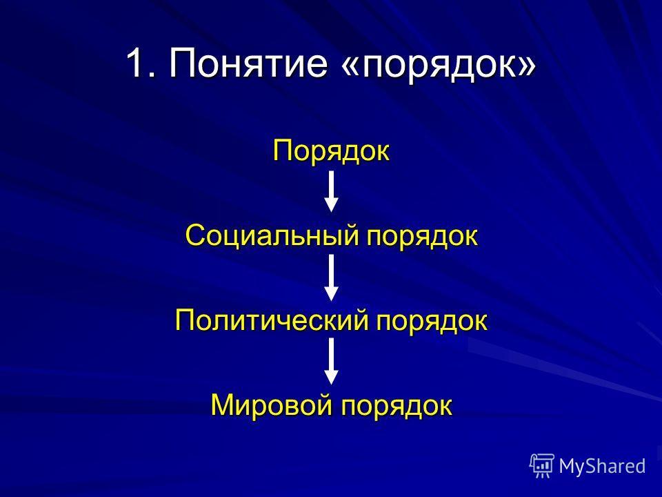 1. Понятие «порядок» Порядок Социальный порядок Политический порядок Мировой порядок