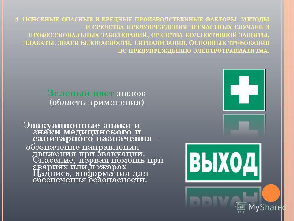 Зеленый цвет знаков (область применения) Эвакуационные знаки и знаки медицинского и санитарного назначения – обозначение направления движения при эвакуации. Спасение, первая помощь при авариях или пожарах. Надпись, информация для обеспечения безопасн