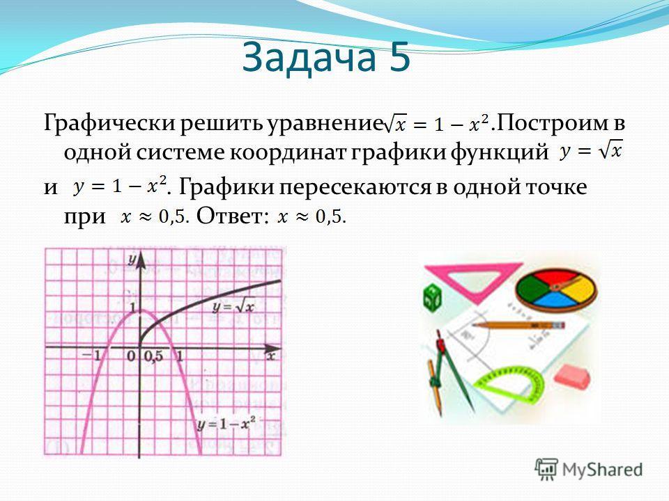 Графически решить уравнение.Построим в одной системе координат графики функций и. Графики пересекаются в одной точке при Ответ: Задача 5