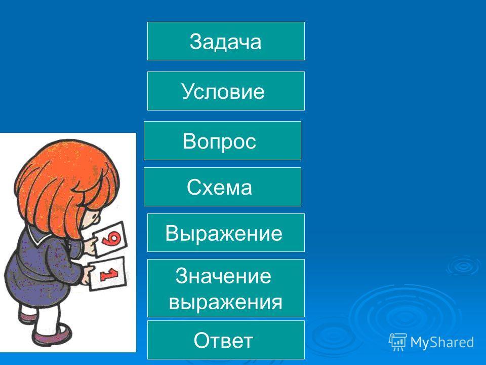 Задача Вопрос Условие Ответ Значение выражения Схема Выражение