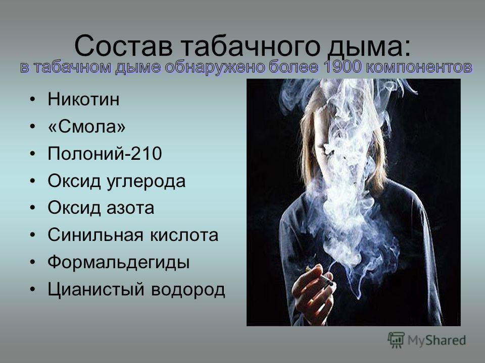 Состав табачного дыма: Никотин «Смола» Полоний-210 Оксид углерода Оксид азота Синильная кислота Формальдегиды Цианистый водород