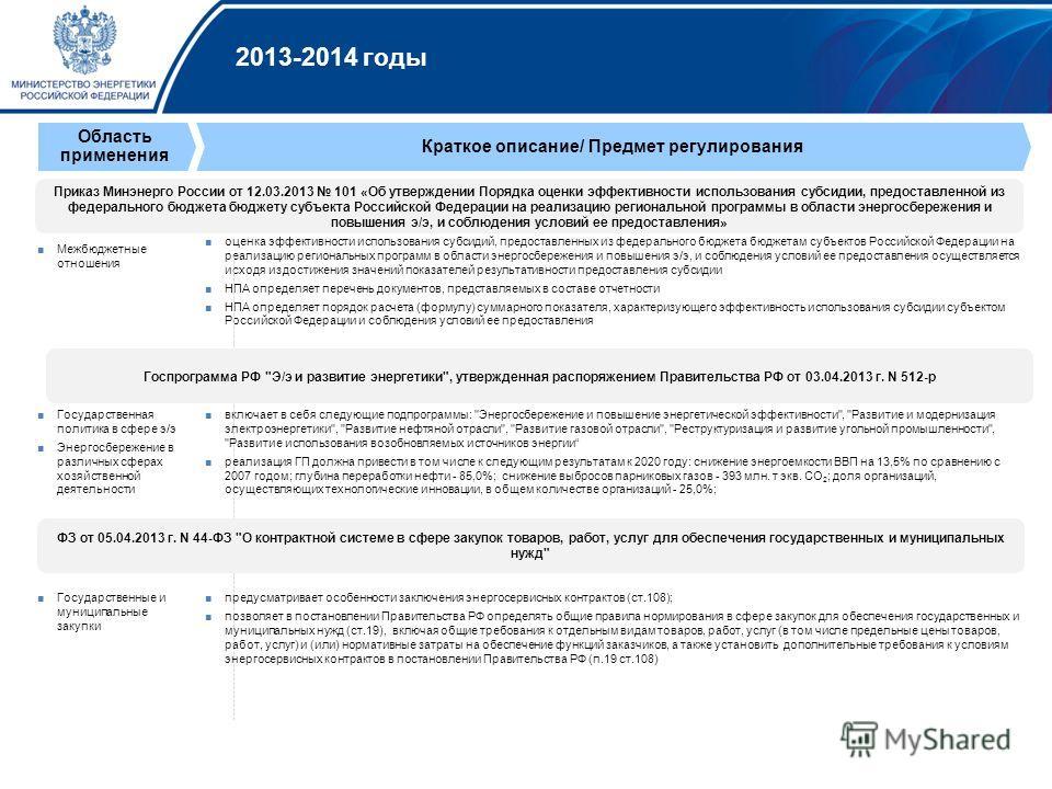 2013-2014 годы Межбюджетные отношения оценка эффективности использования субсидий, предоставленных из федерального бюджета бюджетам субъектов Российской Федерации на реализацию региональных программ в области энергосбережения и повышения э/э, и соблю