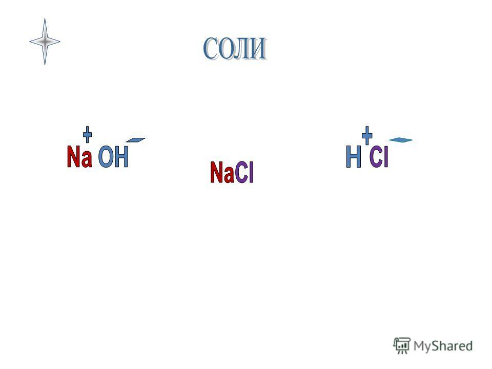 соли - это сложные вещества, состоящие из ионов металлов и кислотного остатка. соли - это сложные вещества, состоящие из ионов металлов и кислотного остатка. Na CL