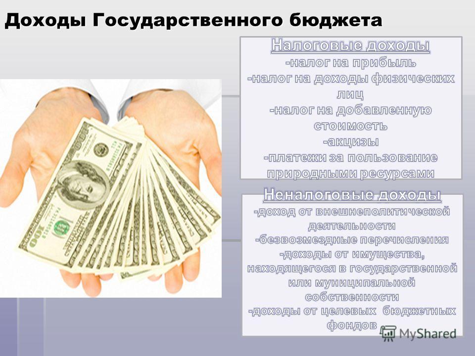 Доходы Государственного бюджета