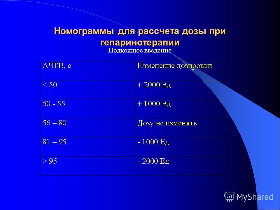 Номограммы для рассчета дозы при гепаринотерапии Подкожное введение