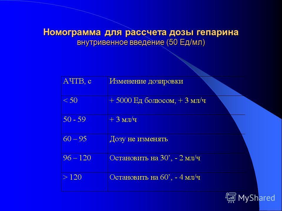 Номограмма для рассчета дозы гепарина внутривенное введение (50 Ед/мл)