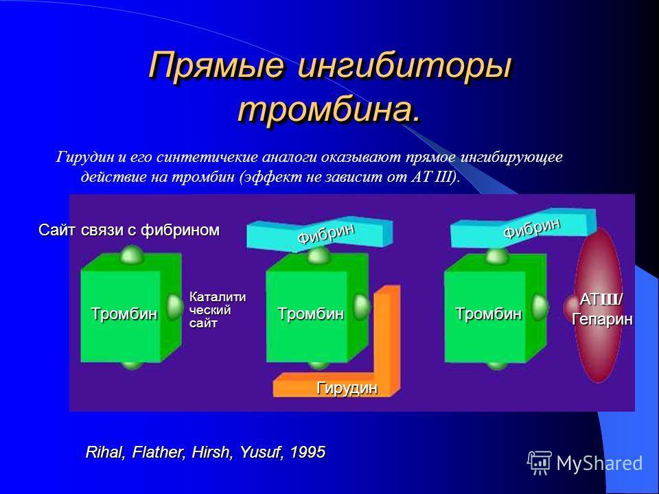 Прямые ингибиторы тромбина. Гирудин и его синтетичекие аналоги оказывают прямое ингибирующее действие на тромбин (эффект не зависит от АТ III). Фибрин ТромбинТромбинТромбин Сайт связи с фибрином Каталитическийсайт Гирудин AT III / Гепарин Rihal, Flat
