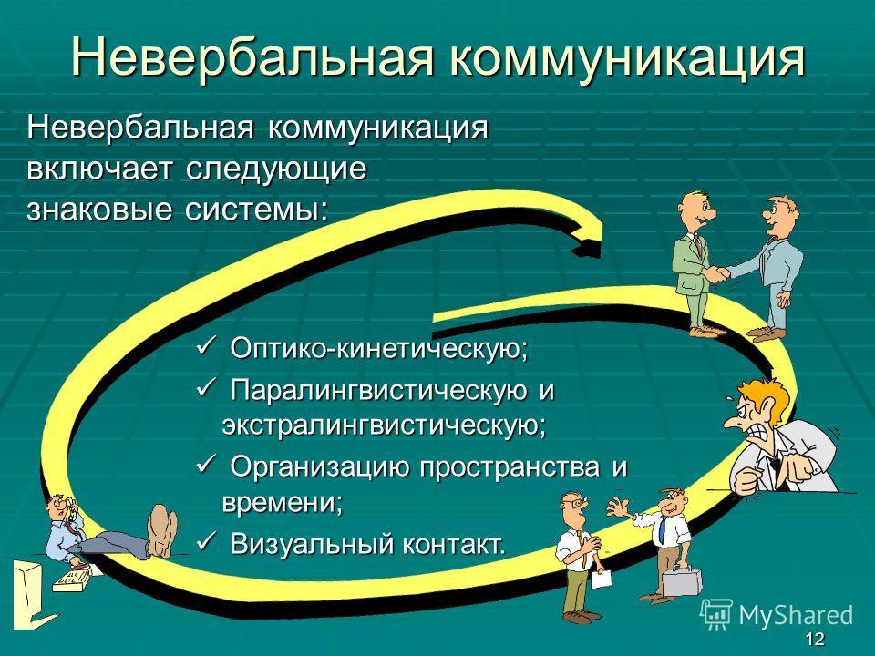 12 Невербальная коммуникация Невербальная коммуникация включает следующие знаковые системы: Оптико-кинетическую; Оптико-кинетическую; Паралингвистическую и экстралингвистическую; Паралингвистическую и экстралингвистическую; Организацию пространства и