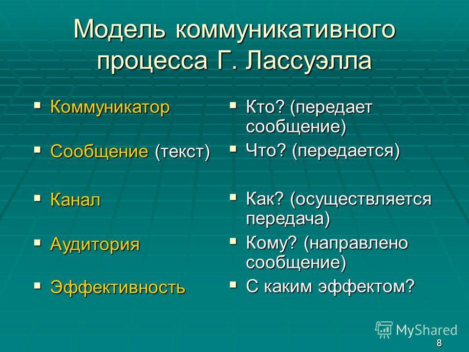 8 Модель коммуникативного процесса Г. Лассуэлла Кто? (передает сообщение) Кто? (передает сообщение) Что? (передается) Что? (передается) Как? (осуществляется передача) Как? (осуществляется передача) Кому? (направлено сообщение) Кому? (направлено сообщ