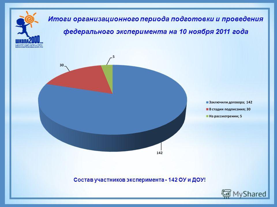Итоги организационного периода подготовки и проведения федерального эксперимента на 10 ноября 2011 года Состав участников эксперимента - 142 ОУ и ДОУ!