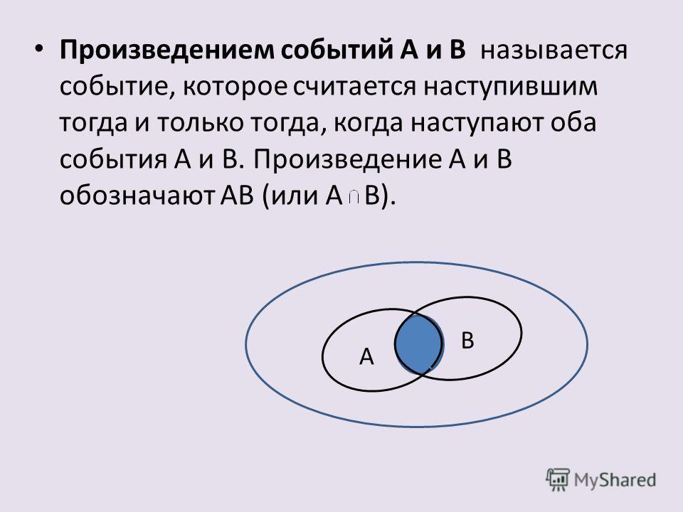 Произведением событий А и В называется событие, которое считается наступившим тогда и только тогда, когда наступают оба события А и В. Произведение А и В обозначают АВ (или А В). А В