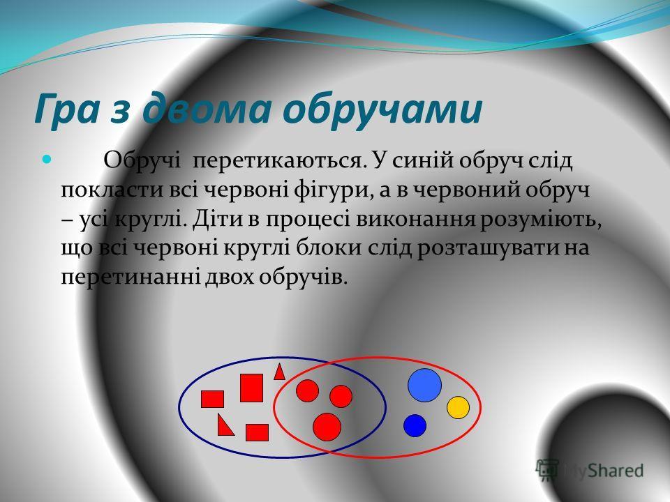 Гра з двома обручами Обручі перетикаються. У синій обруч слід покласти всі червоні фігури, а в червоний обруч усі круглі. Діти в процесі виконання розуміють, що всі червоні круглі блоки слід розташувати на перетинанні двох обручів.