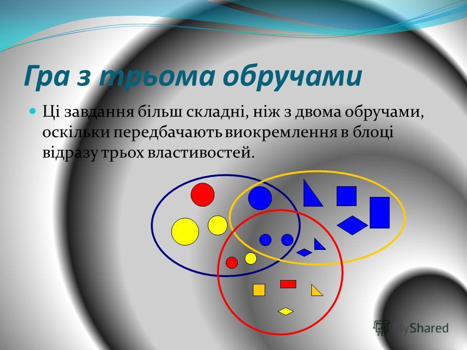 Гра з трьома обручами Ці завдання більш складні, ніж з двома обручами, оскільки передбачають виокремлення в блоці відразу трьох властивостей.