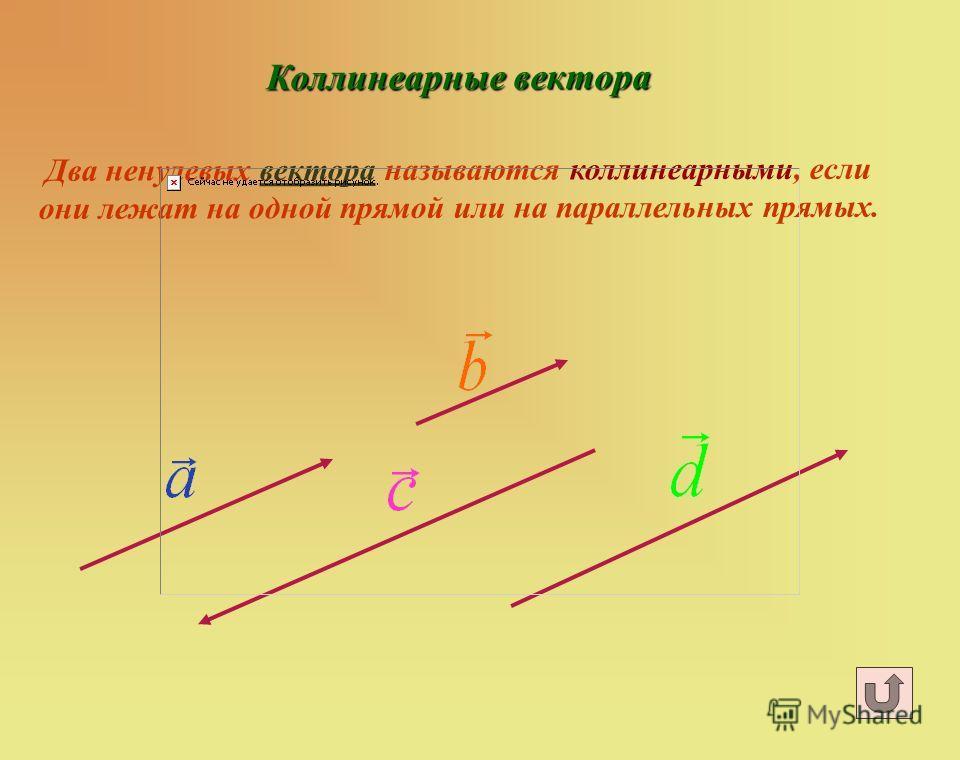 Коллинеарные вектора Два ненулевых вектора называются коллинеарными, если они лежат на одной прямой или на параллельных прямых.вектора
