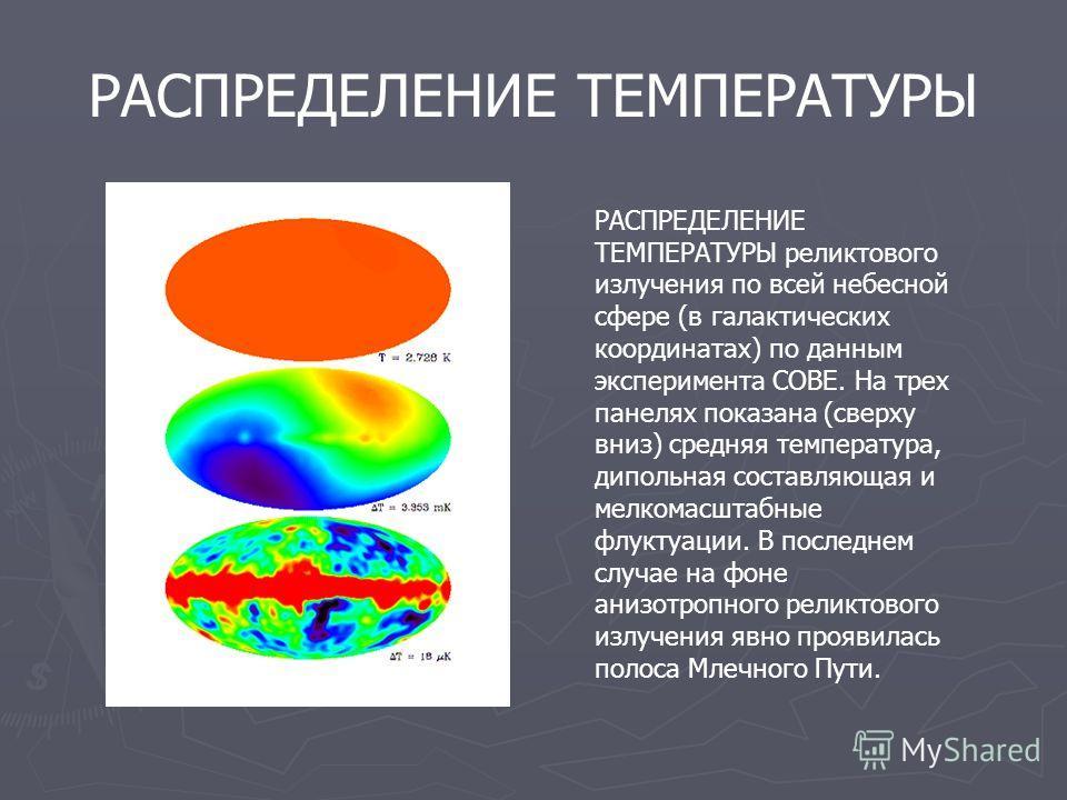РАСПРЕДЕЛЕНИЕ ТЕМПЕРАТУРЫ РАСПРЕДЕЛЕНИЕ ТЕМПЕРАТУРЫ реликтового излучения по всей небесной сфере (в галактических координатах) по данным эксперимента COBE. На трех панелях показана (сверху вниз) средняя температура, дипольная составляющая и мелкомасш