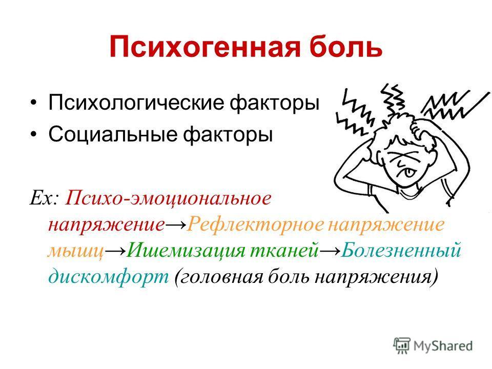 Психогенная боль Психологические факторы Социальные факторы Ex: Психо-эмоциональное напряжениеРефлекторное напряжение мышцИшемизация тканейБолезненный дискомфорт (головная боль напряжения)