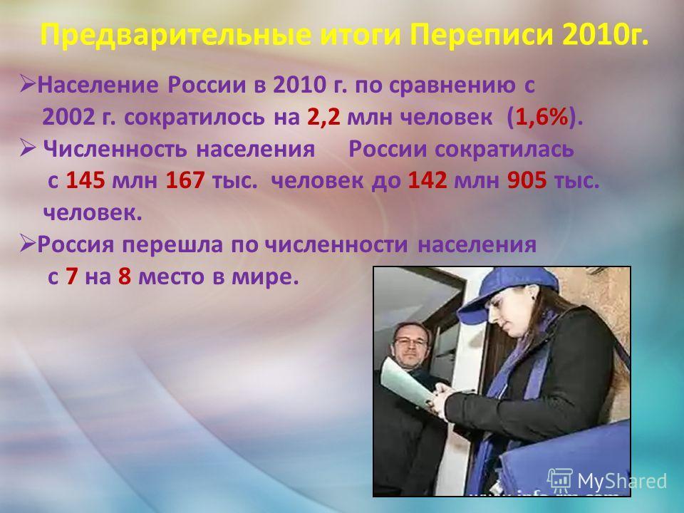 Предварительные итоги Переписи 2010г. Население России в 2010 г. по сравнению с 2002 г. сократилось на 2,2 млн человек (1,6%). Численность населения России сократилась с 145 млн 167 тыс. человек до 142 млн 905 тыс. человек. Россия перешла по численно