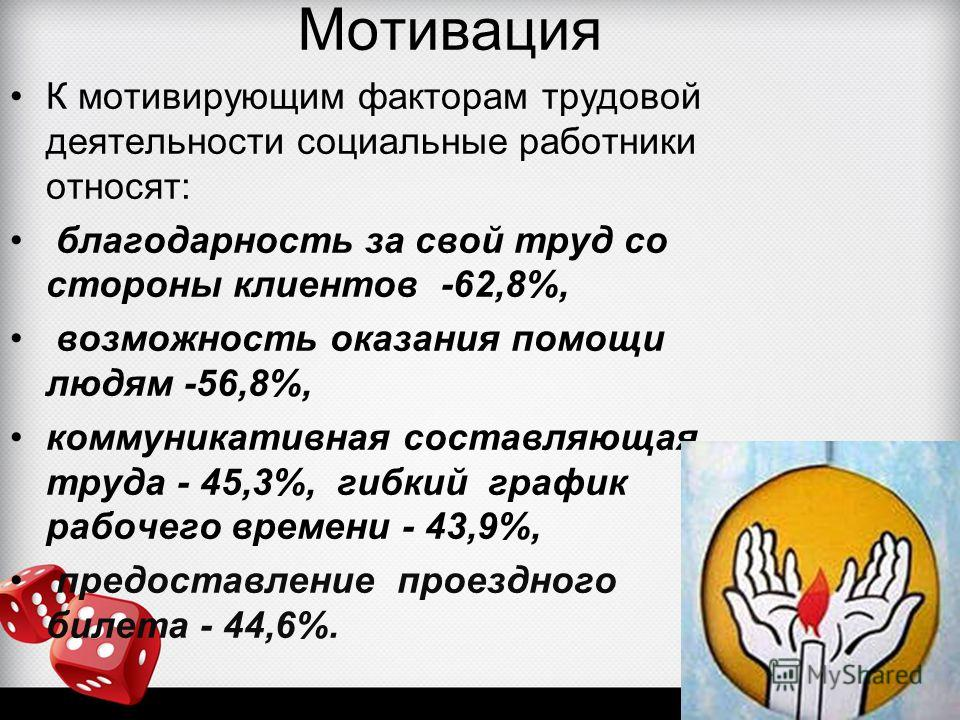 Мотивация К мотивирующим факторам трудовой деятельности социальные работники относят: благодарность за свой труд со стороны клиентов -62,8%, возможность оказания помощи людям -56,8%, коммуникативная составляющая труда - 45,3%, гибкий график рабочего