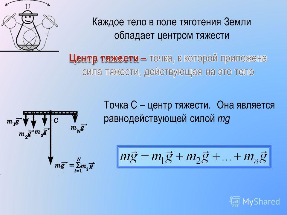 Каждое тело в поле тяготения Земли обладает центром тяжести Точка С – центр тяжести. Она является равнодействующей силой mg